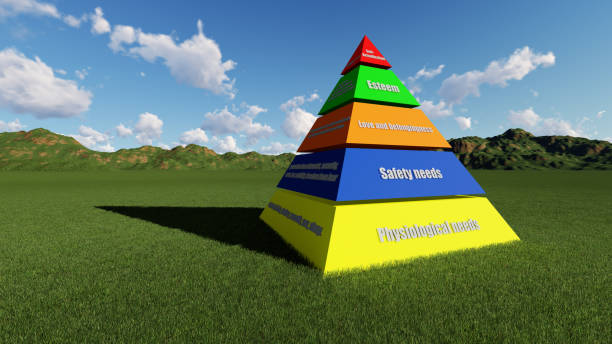 3D Maslow's hierarchy of needs stock photo