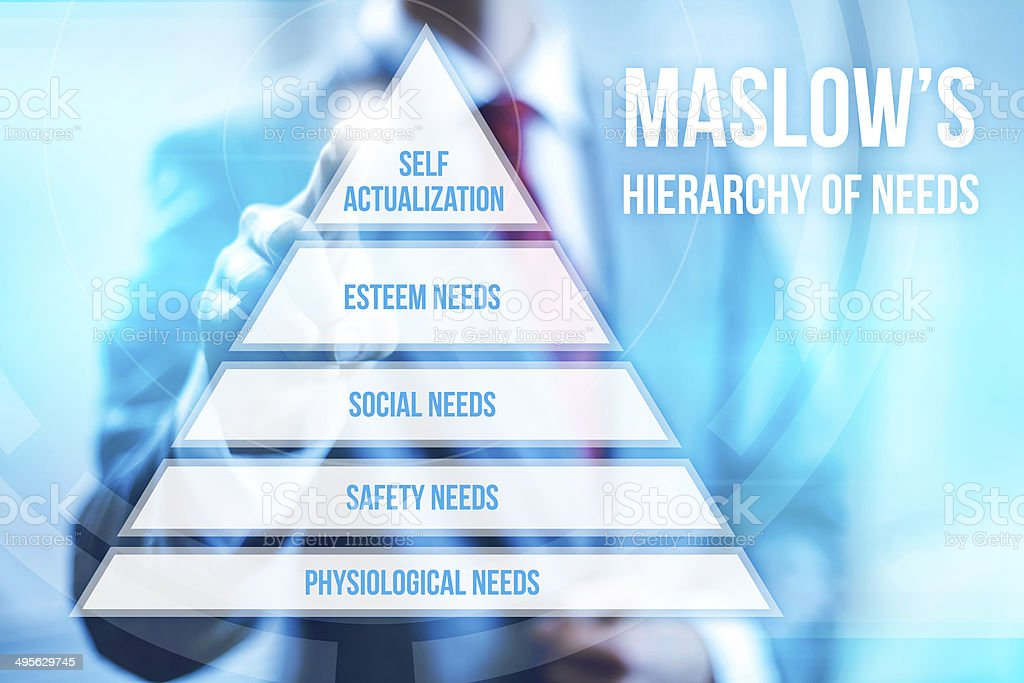 Maslow's Hierarchy of Needs Pyramid stock photo