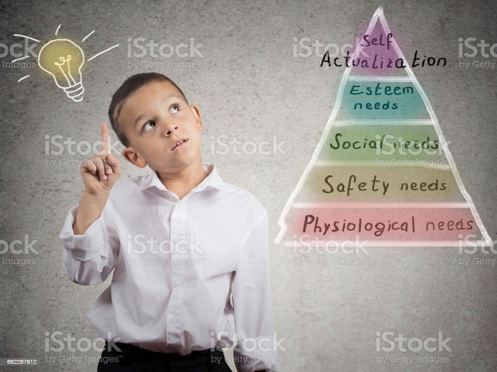 Maslow's pyramid of needs. Closeup portrait smart boy analyzing human needs stock photo