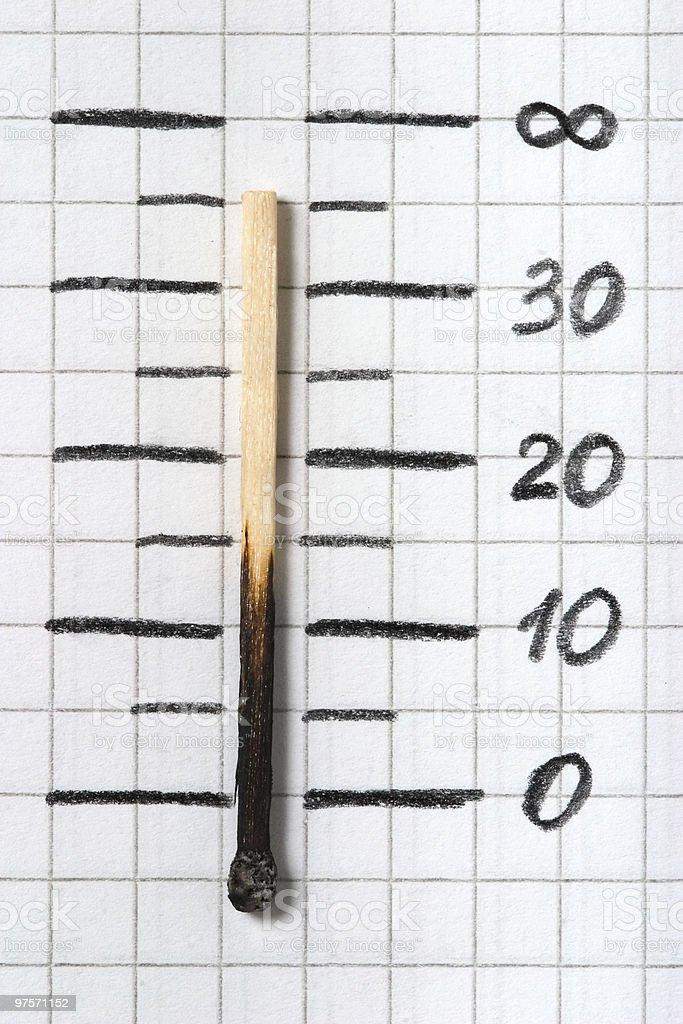match le thermomètre photo libre de droits