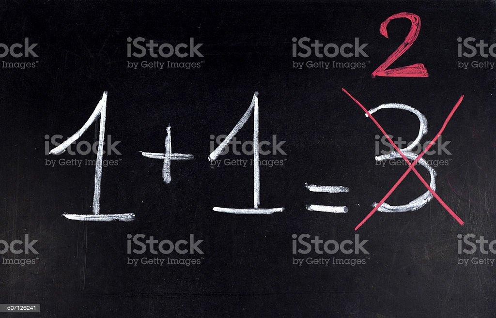 Math error stock photo
