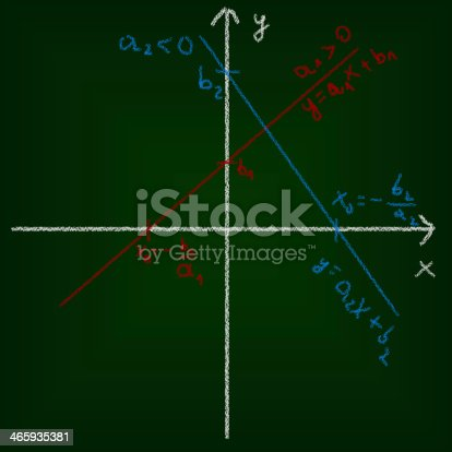 istock Mathematical education concept of chalkboard and drawing. 465935381