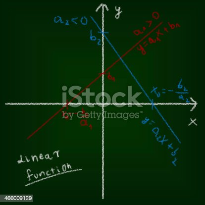 istock Mathematical education concept of chalkboard and drawing. 466009129