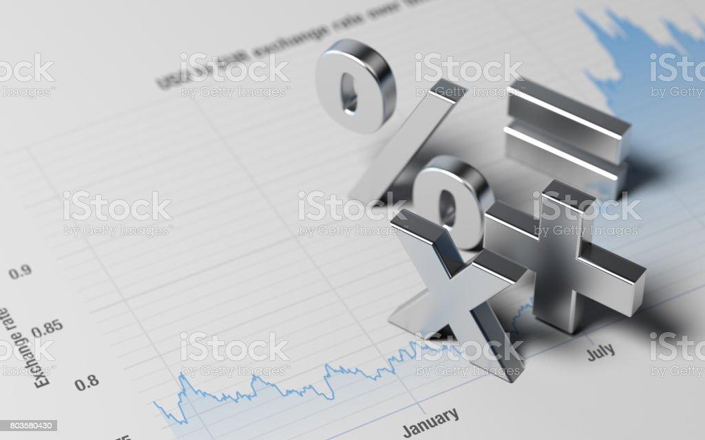 Mathematical Symbols on A Blue Financial Graph stock photo