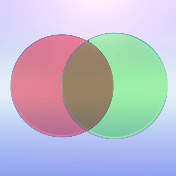 Royalty Free Venn Diagram Pictures Images And Stock Photos Istock