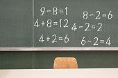 Mathematics elementary school blackboard