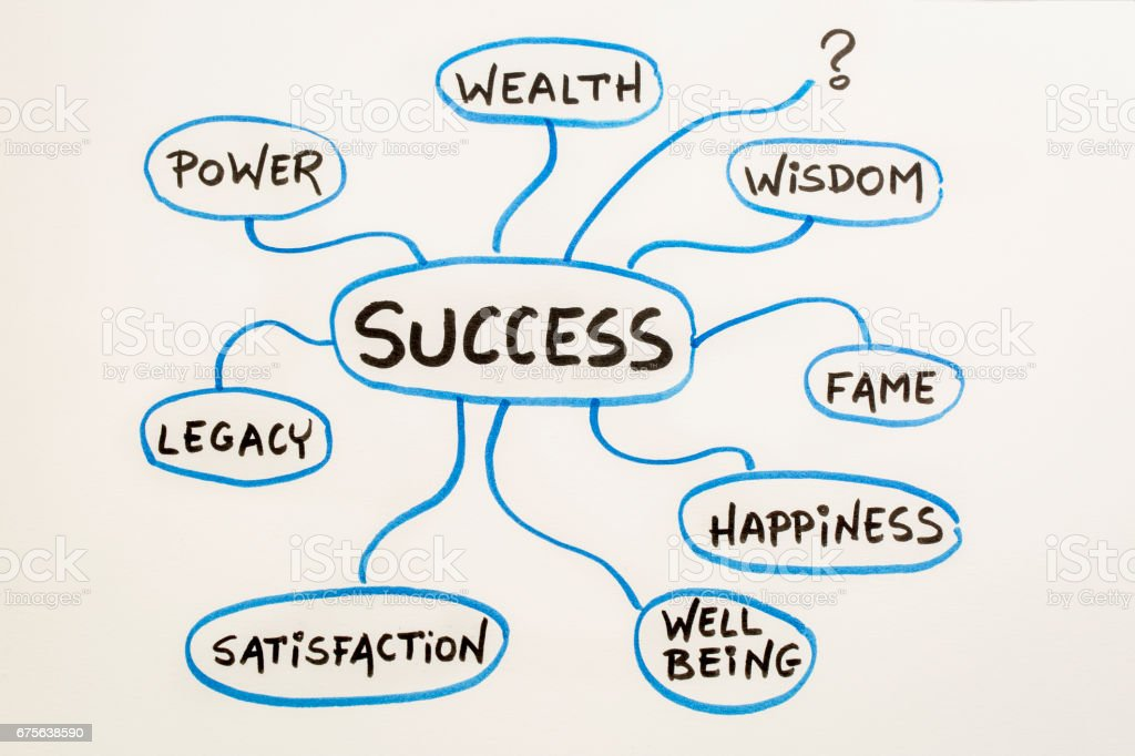 meaning of success mindmap sketch stock photo