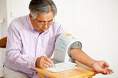 の血圧測定