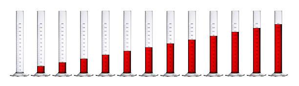 messen zylinder in einer reihe - messzylinder stock-fotos und bilder