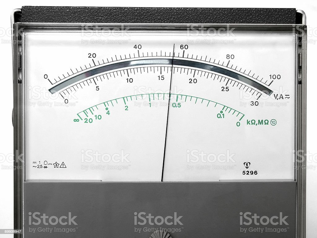 Measuring device royalty-free stock photo