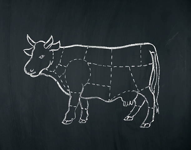 Royalty Free Cow Meat Pictures Images And Stock Photos Istock