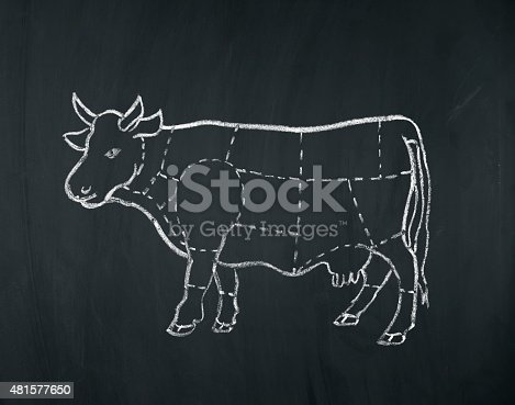 Meat Diagram Of A Cow Stock Photo More Pictures Of 2015 Istock