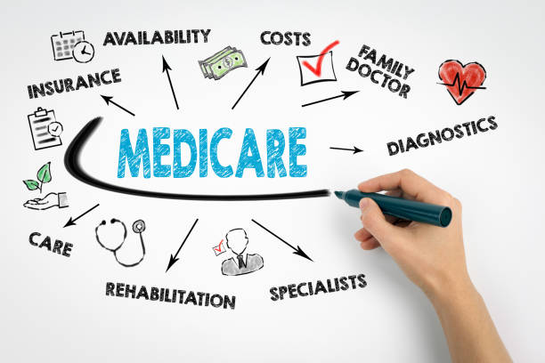 92,951 Medicare Stock Photos, Pictures & Royalty-Free Images - iStock