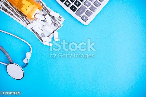 Medicine and healtcare costs