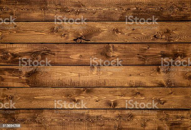Medium golden brown wood texture background picture id513694258?b=1&k=6&m=513694258&s=612x612&h=mleu2r3jxzq17v3uipjbbyu1c4mdgvdr xywvfemqu0=