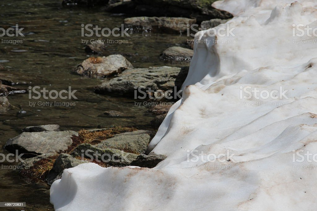 Melting Snow at a Lake stock photo