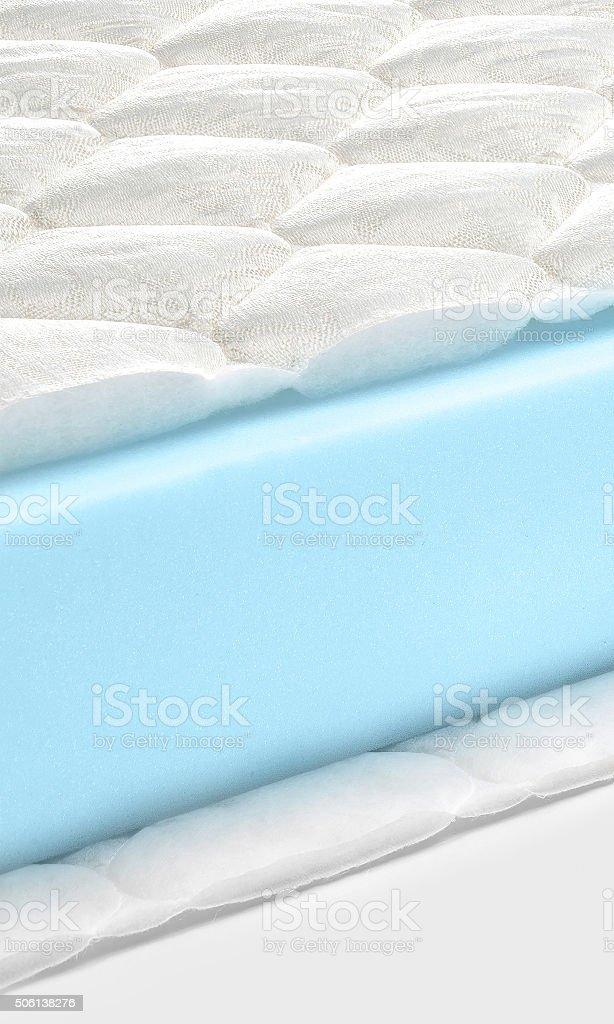 Memory Foam Latex Mattress Cross Section Hi Quality Stock Photo