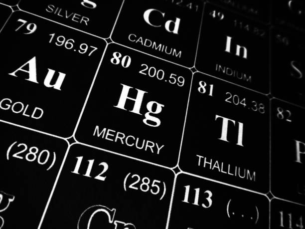 Mercury on the periodic table of the elements Mercury on the periodic table of the elements mercury metal stock pictures, royalty-free photos & images