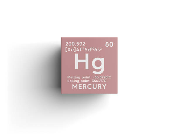 Royalty free periodic table element mercury pictures images and mercury transition metals chemical element of mendeleevs periodic table stock photo urtaz Choice Image