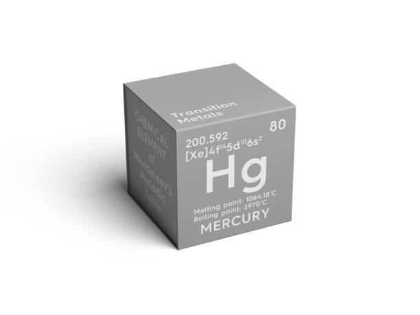 수성입니다. 전이 금속. 멘델레예프의 주기율표의 화학 요소입니다. 스톡 사진