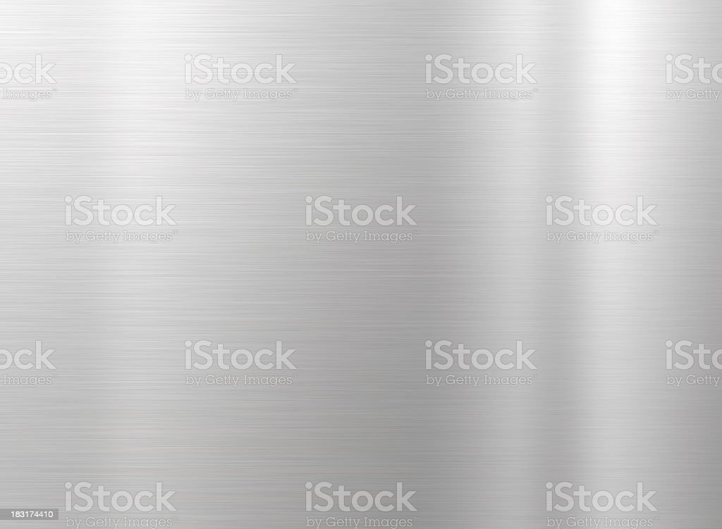 metal background stok fotoğrafı
