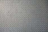 Metal plate texture.Similar images -