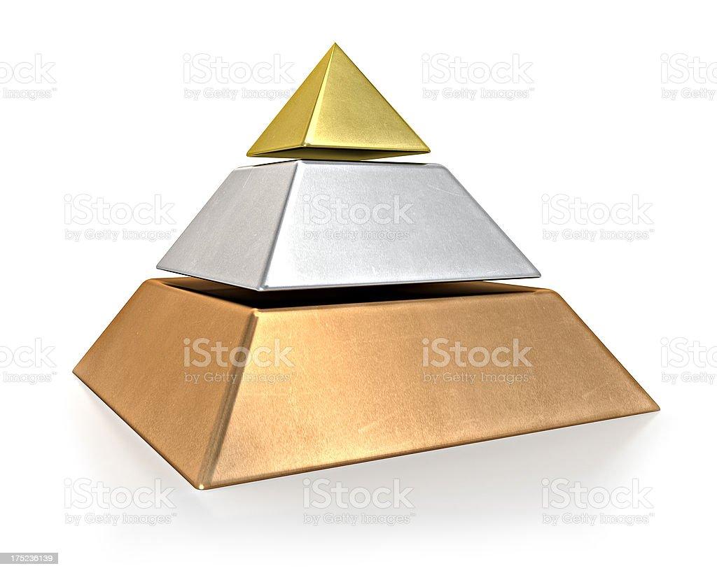 metal pyramid stock photo