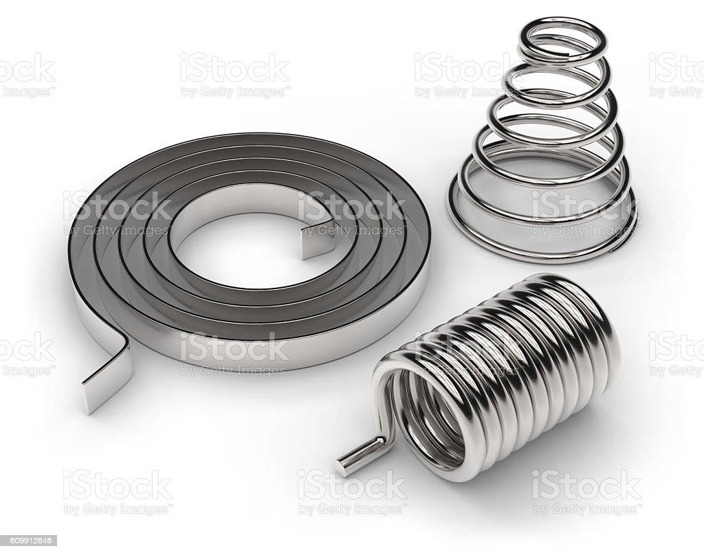 Metall springs  – Foto