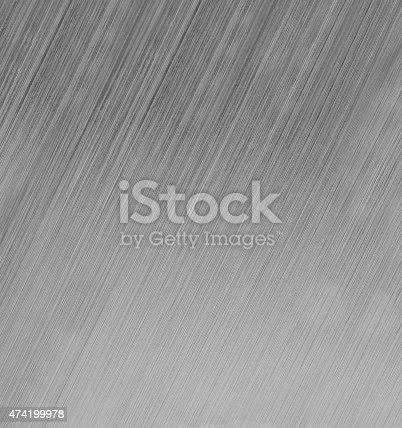 134834854istockphoto metal texture background 474199978