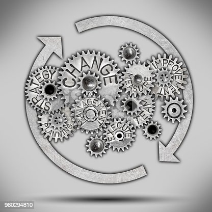 Circular arrows and tooth wheel mechanism with CHALLENGE concept related words imprinted on metal surface