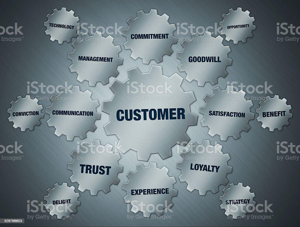 Metallic Gears and Customer stock photo