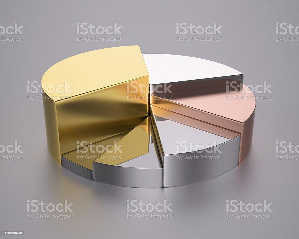 Metallic pie chart stock photo