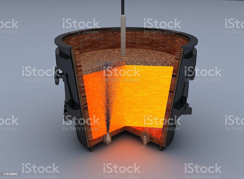metallurgical ladle furnace stock photo