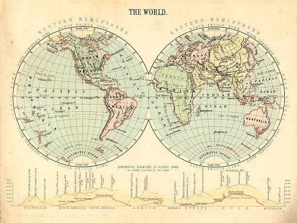 Mid-Victorian world map stock photo