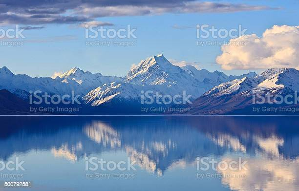 Photo of Mighty Mountain Reflection