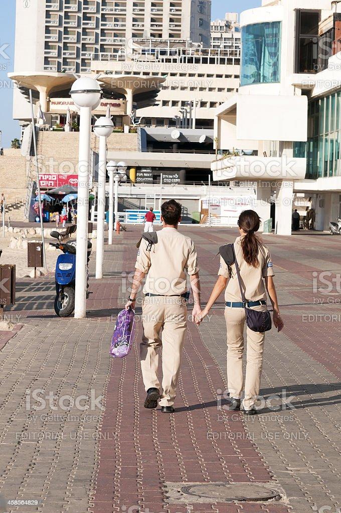 Europäischer Dating-Markt
