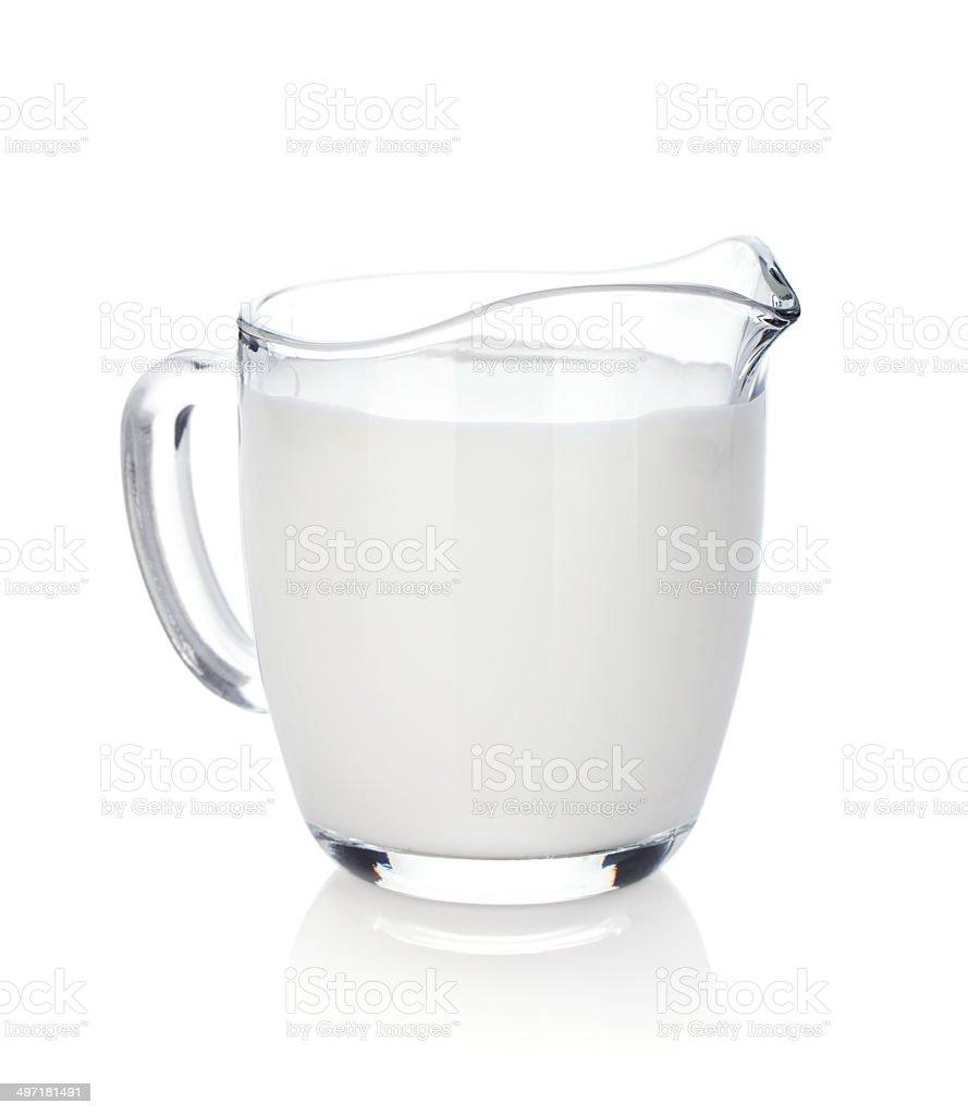 Pot à lait - Photo