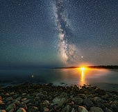 The Summer Milky Way and a distant campfire illuminate a beach.  Long exposure.