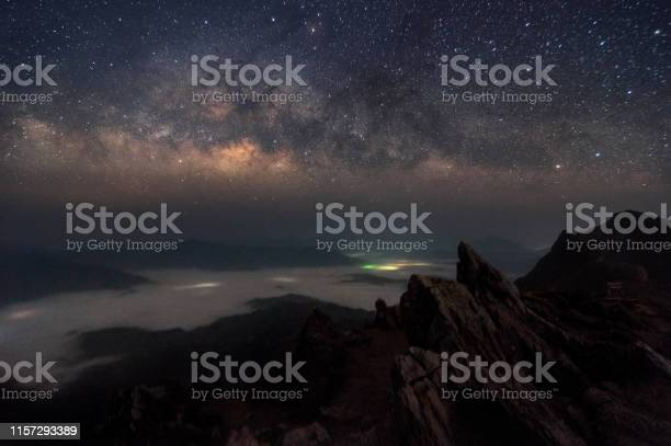 Photo of Milky Way Galaxy and Mountain landscape.