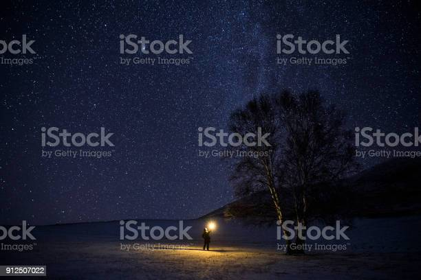 Photo of Milky way in the galaxy