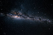view of the milky way in namibia