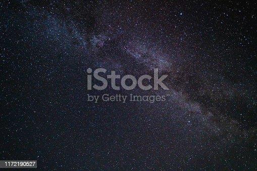 istock Milky Way 1172190527