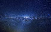 Milky way in the midnight sky. Southern hemisphere.