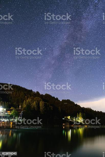 Photo of Milky way with lake
