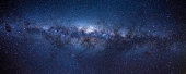 The center of the milky way.