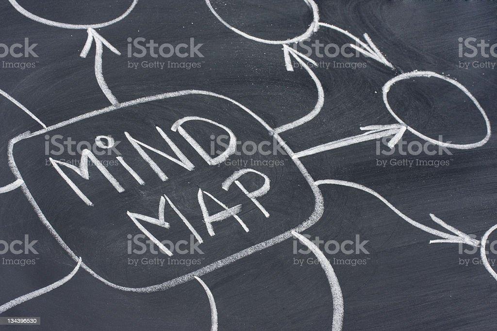 mind map abstract on blackboard stock photo