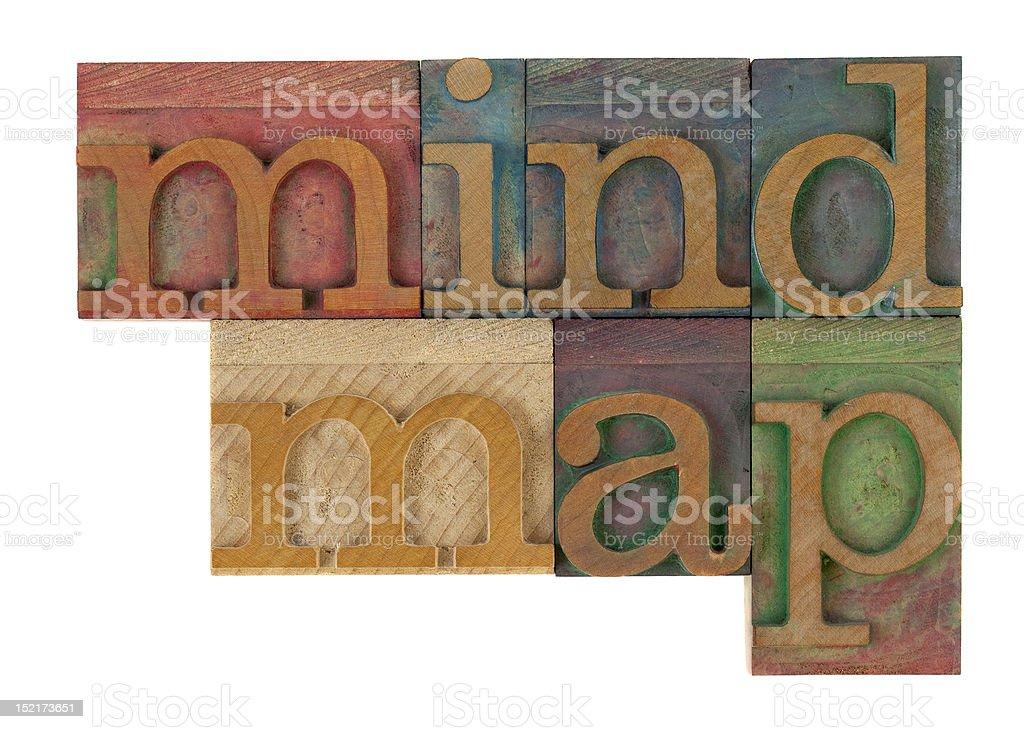 mind map stock photo