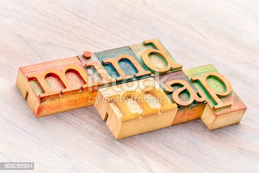 istock mind map word abstract in wood type 909283934