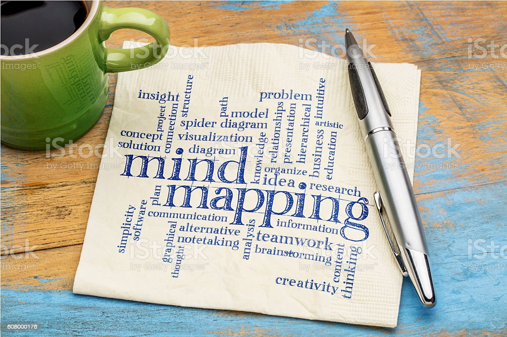 mind mapping word cloud stock photo