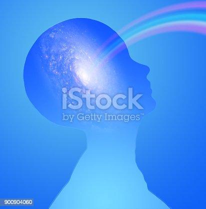 istock Mind 900904060